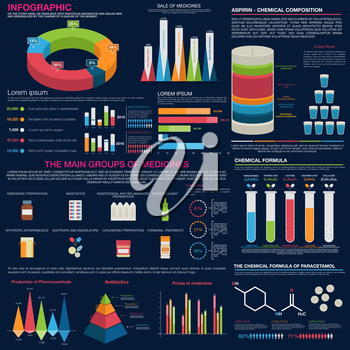 Sales and production infographic of main groups of medicines, pie charts and pyramid diagrams of pricing by years, chemical formulas and compositions of aspirin and paracetamol. Use as pharmaceutical