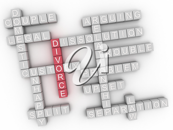 3d image Divorce issues concept word cloud background