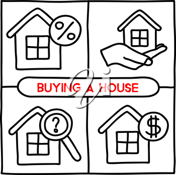 Doodle house icons set. Selling or buying a house, real estate concept. Hand drawn infographic symbol. Line art style graphic design elements.