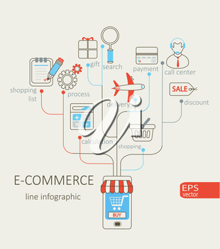 Flat design modern vector illustration infographic outline concept of purchasing internet product , mobile shopping communication and delivery service. Outline concept.