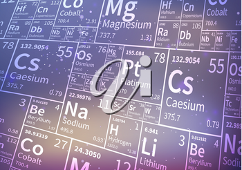A lot of chemical elements from periodic table, white icons on blurred background